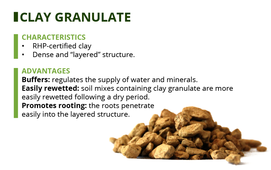 clay granulates